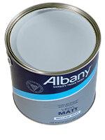 Powder Blue Paint